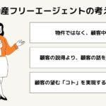 不動産フリーエージェントの営業/セールス方法